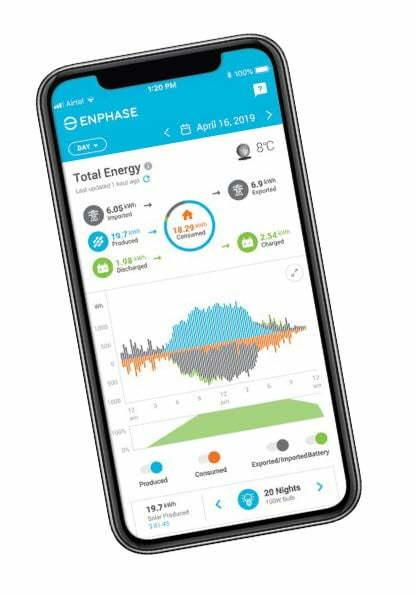 Enphase-monitoring